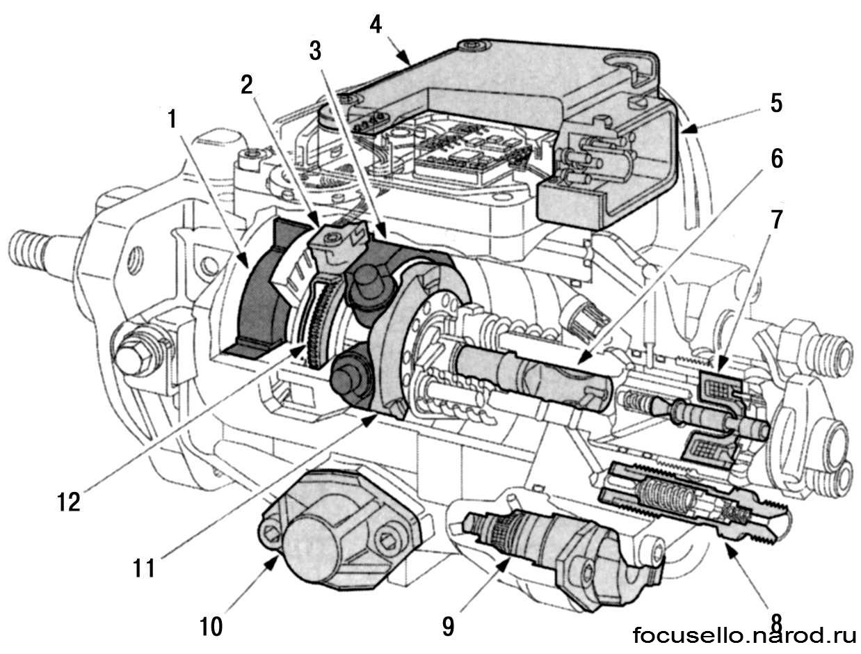 схема устройства насоса форд фокус 1
