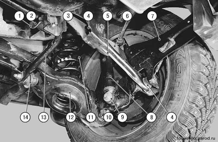 Подвеска форд фокус 2 фото