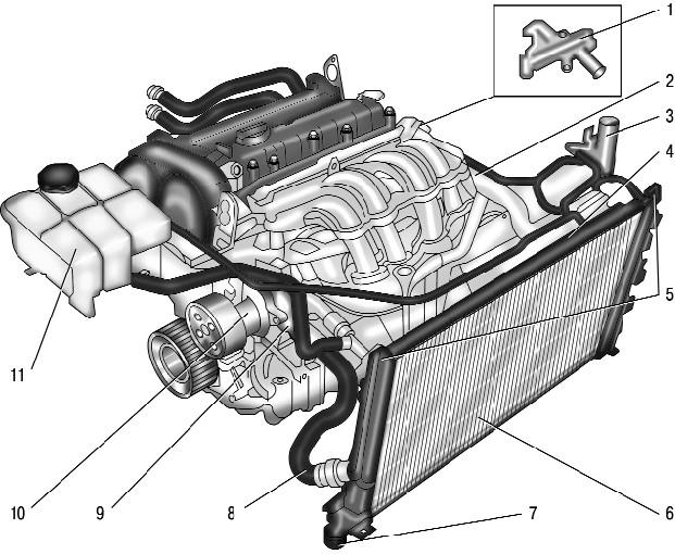 Система охлаждения двигателя: